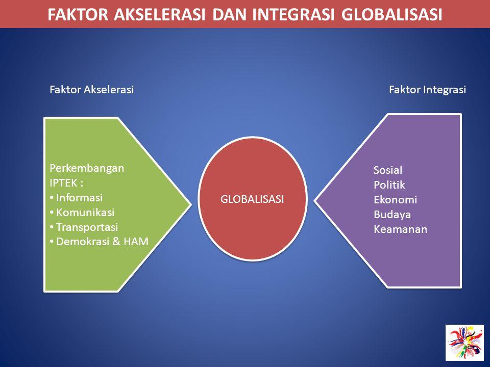 FAKTOR AKSELERASI DAN INTEGRASI GLOBALISASI