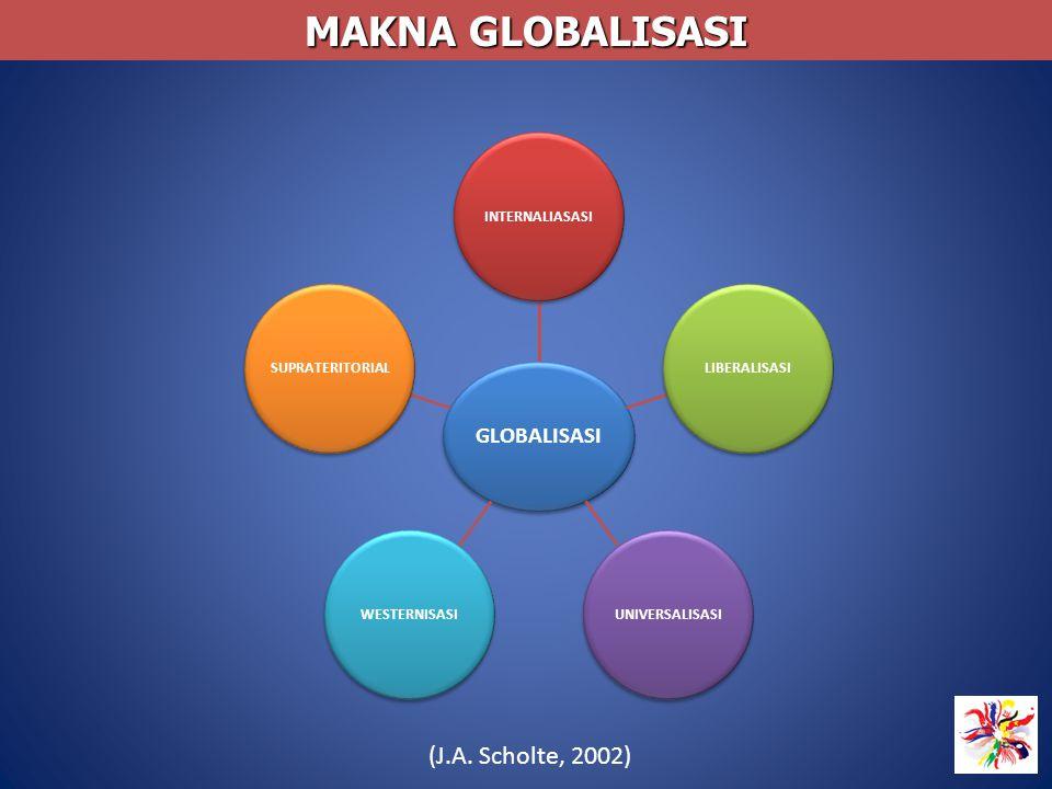 MAKNA GLOBALISASI (J.A. Scholte, 2002) GLOBALISASI INTERNALIASASI