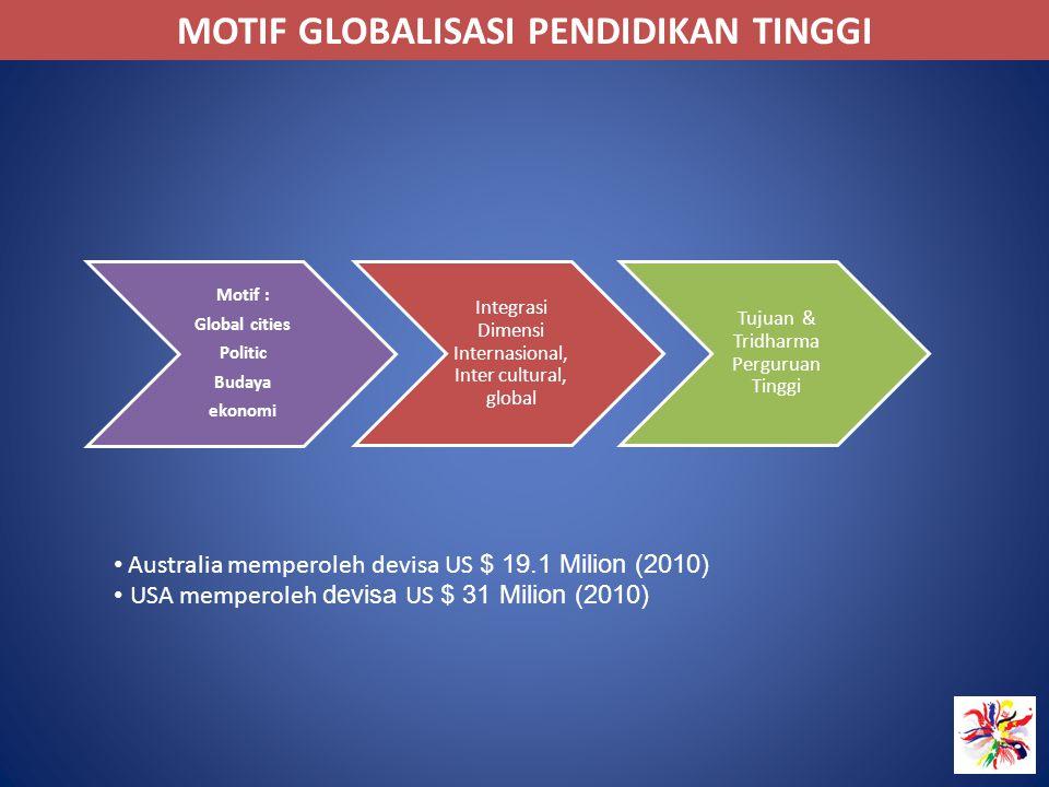 MOTIF GLOBALISASI PENDIDIKAN TINGGI