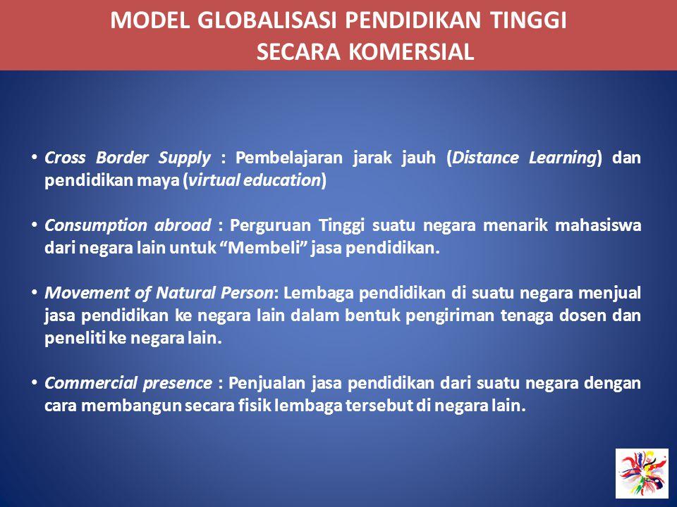 MODEL GLOBALISASI PENDIDIKAN TINGGI