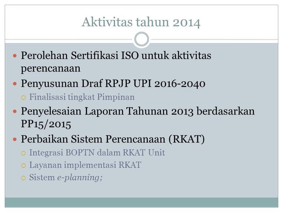 Aktivitas tahun 2014 Perolehan Sertifikasi ISO untuk aktivitas perencanaan. Penyusunan Draf RPJP UPI 2016-2040.