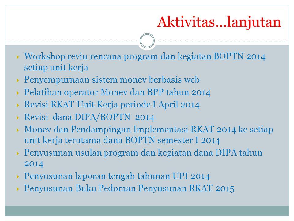 Aktivitas...lanjutan Workshop reviu rencana program dan kegiatan BOPTN 2014 setiap unit kerja. Penyempurnaan sistem monev berbasis web.