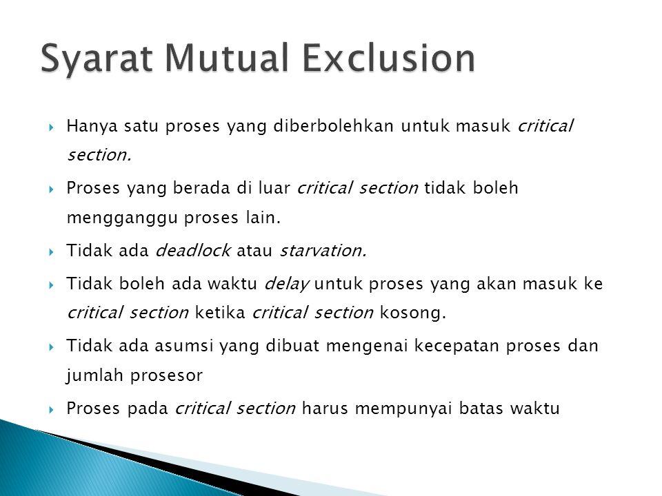 Syarat Mutual Exclusion