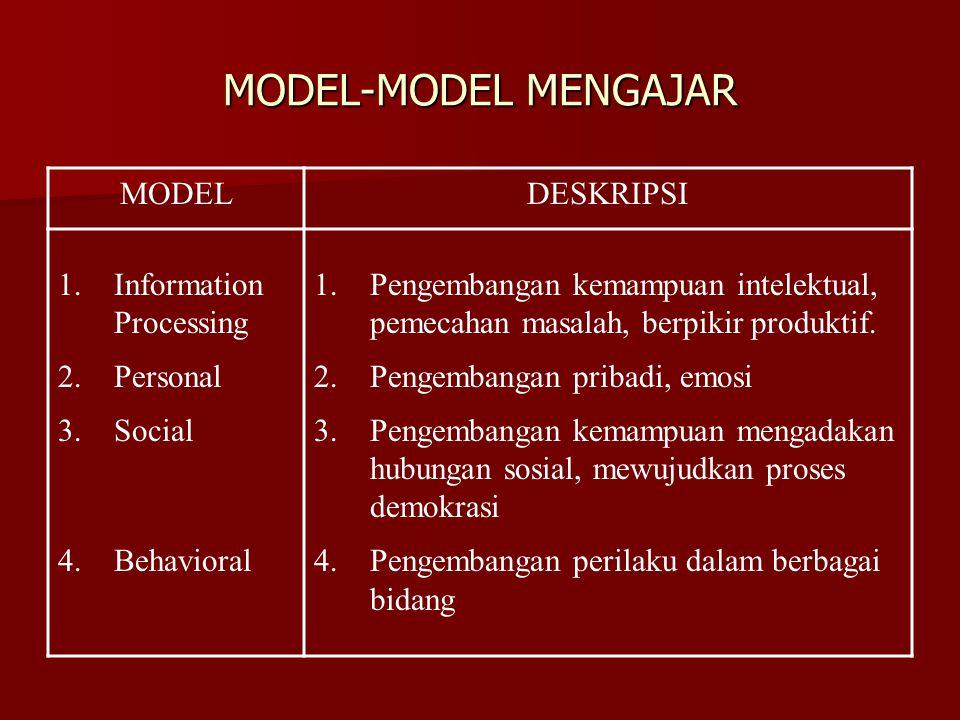 MODEL-MODEL MENGAJAR MODEL DESKRIPSI Information Processing Personal