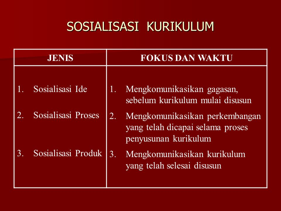 SOSIALISASI KURIKULUM
