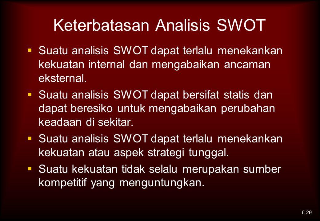 Keterbatasan Analisis SWOT