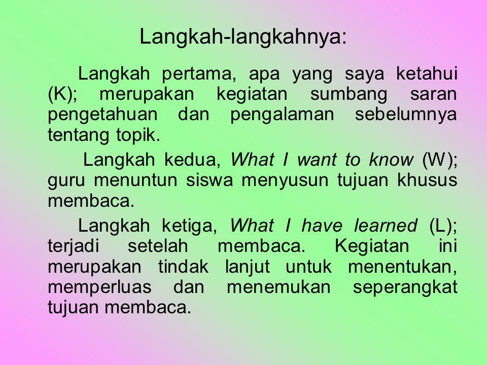 Langkah-langkahnya: Langkah pertama, apa yang saya ketahui (K); merupakan kegiatan sumbang saran pengetahuan dan pengalaman sebelumnya tentang topik.