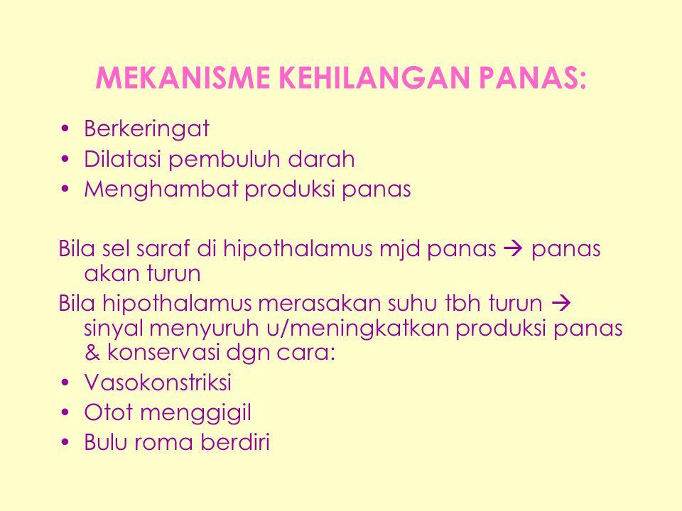 MEKANISME KEHILANGAN PANAS:
