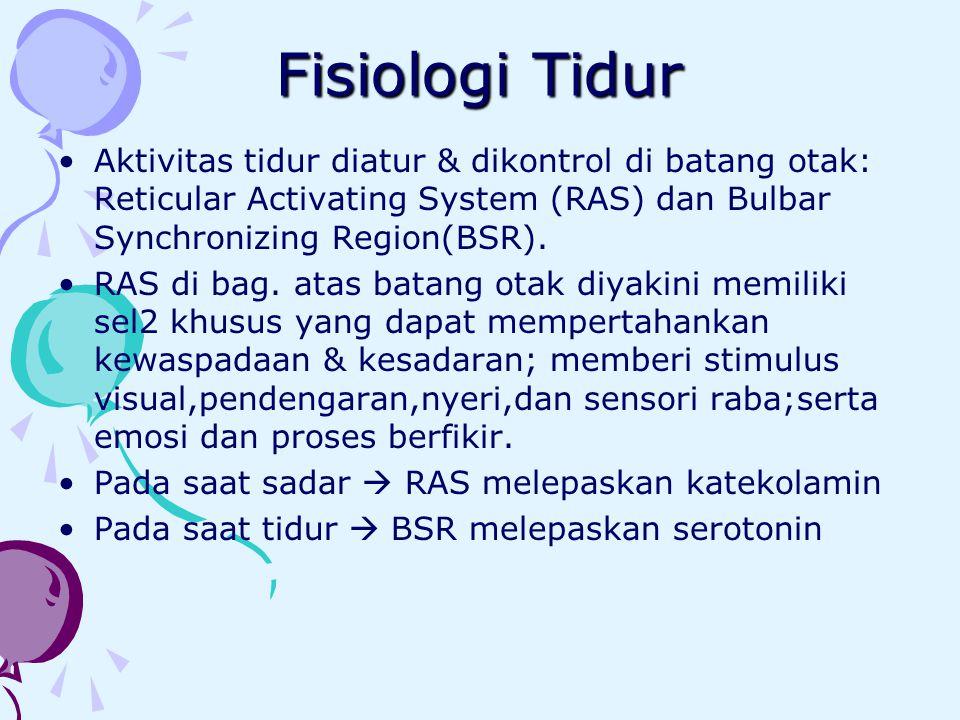 Fisiologi Tidur Aktivitas tidur diatur & dikontrol di batang otak: Reticular Activating System (RAS) dan Bulbar Synchronizing Region(BSR).