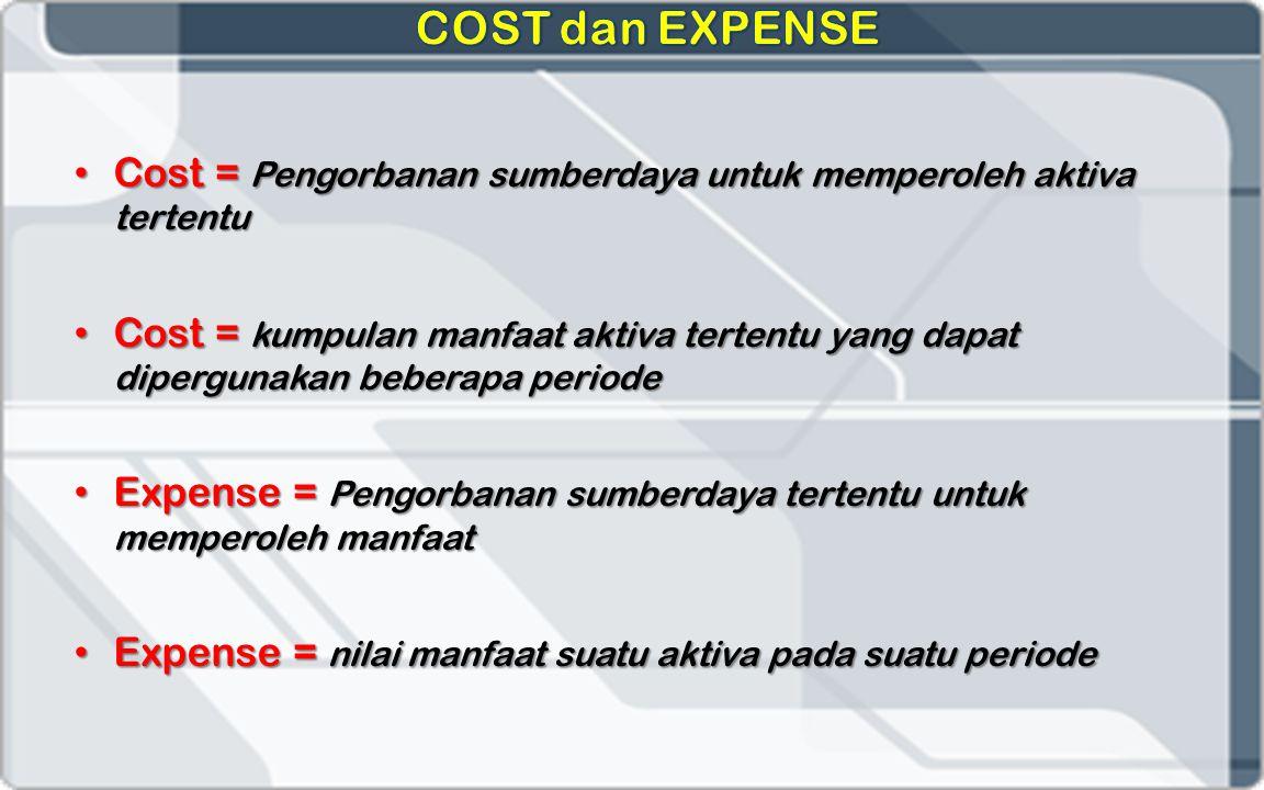 COST dan EXPENSE Cost = Pengorbanan sumberdaya untuk memperoleh aktiva tertentu.
