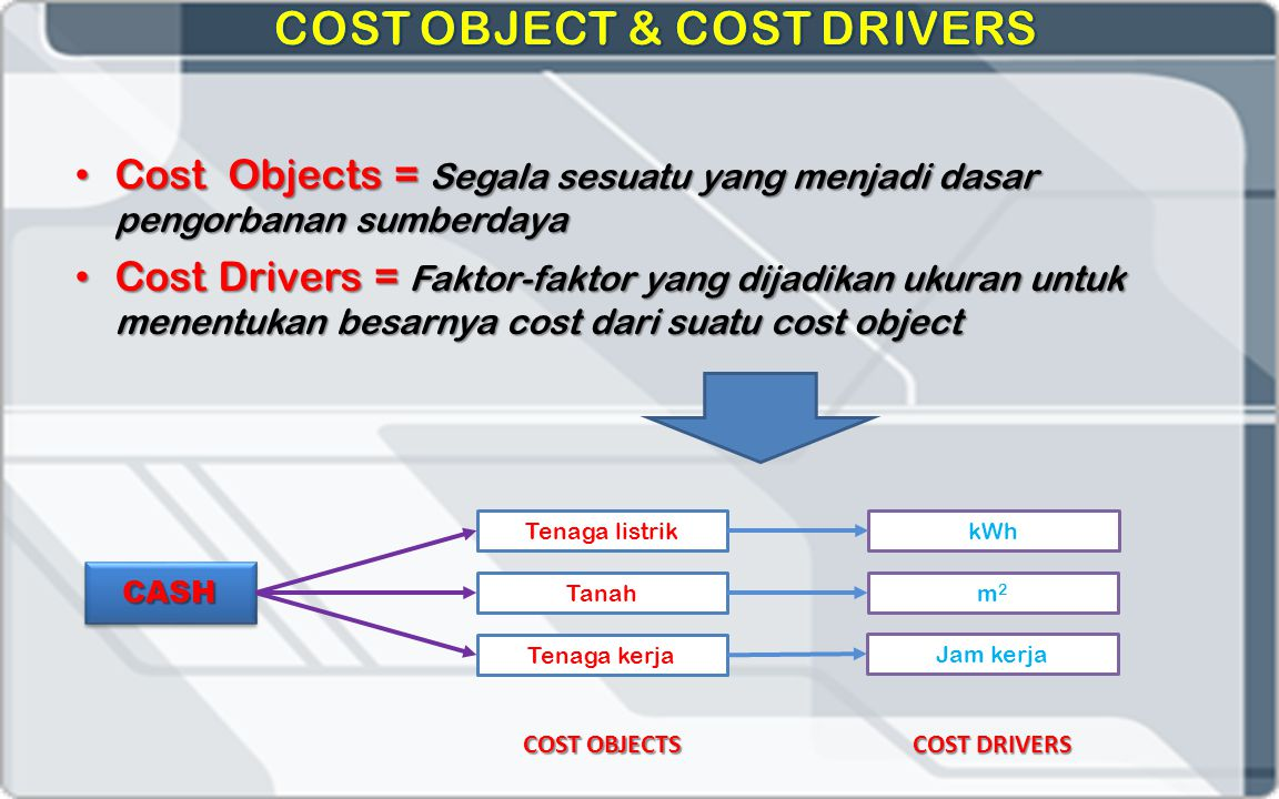 COST OBJECT & COST DRIVERS