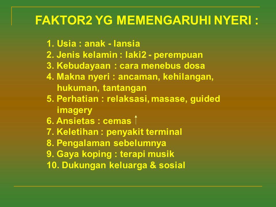 FAKTOR2 YG MEMENGARUHI NYERI :