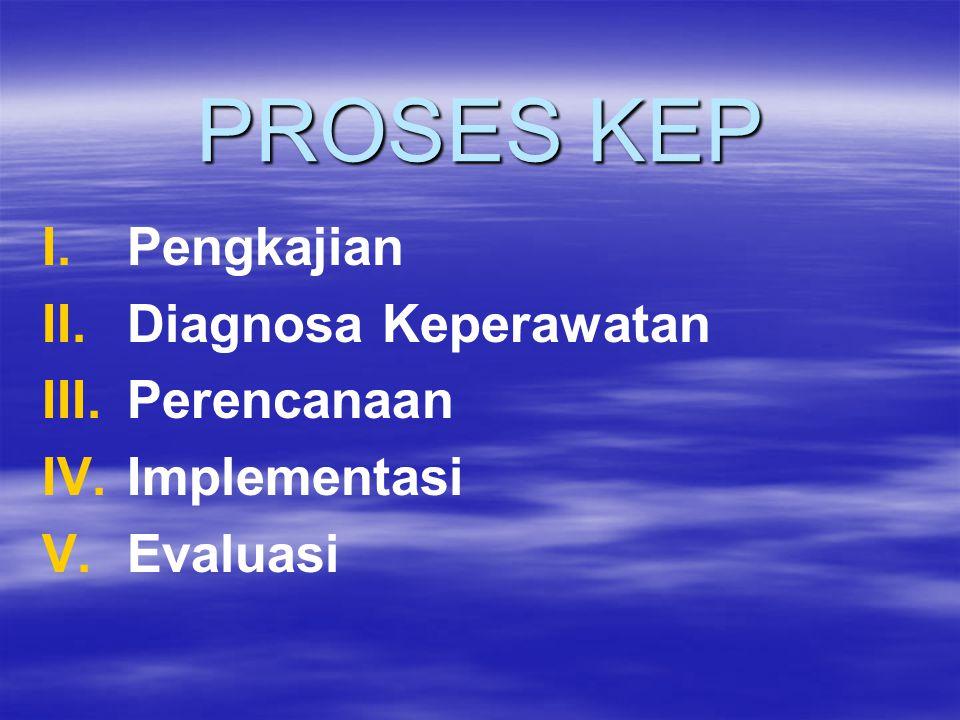Pengkajian Diagnosa Keperawatan Perencanaan Implementasi Evaluasi