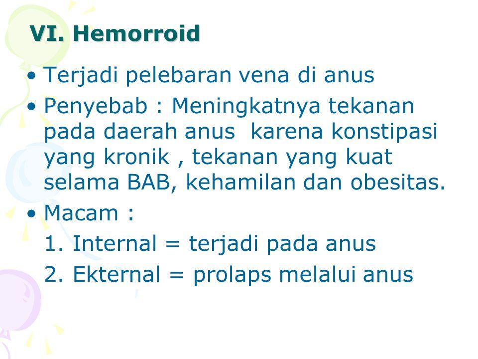 VI. Hemorroid Terjadi pelebaran vena di anus.