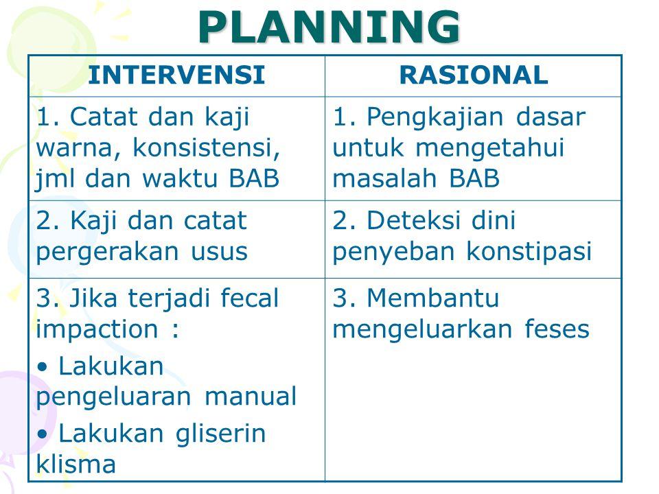 PLANNING INTERVENSI RASIONAL