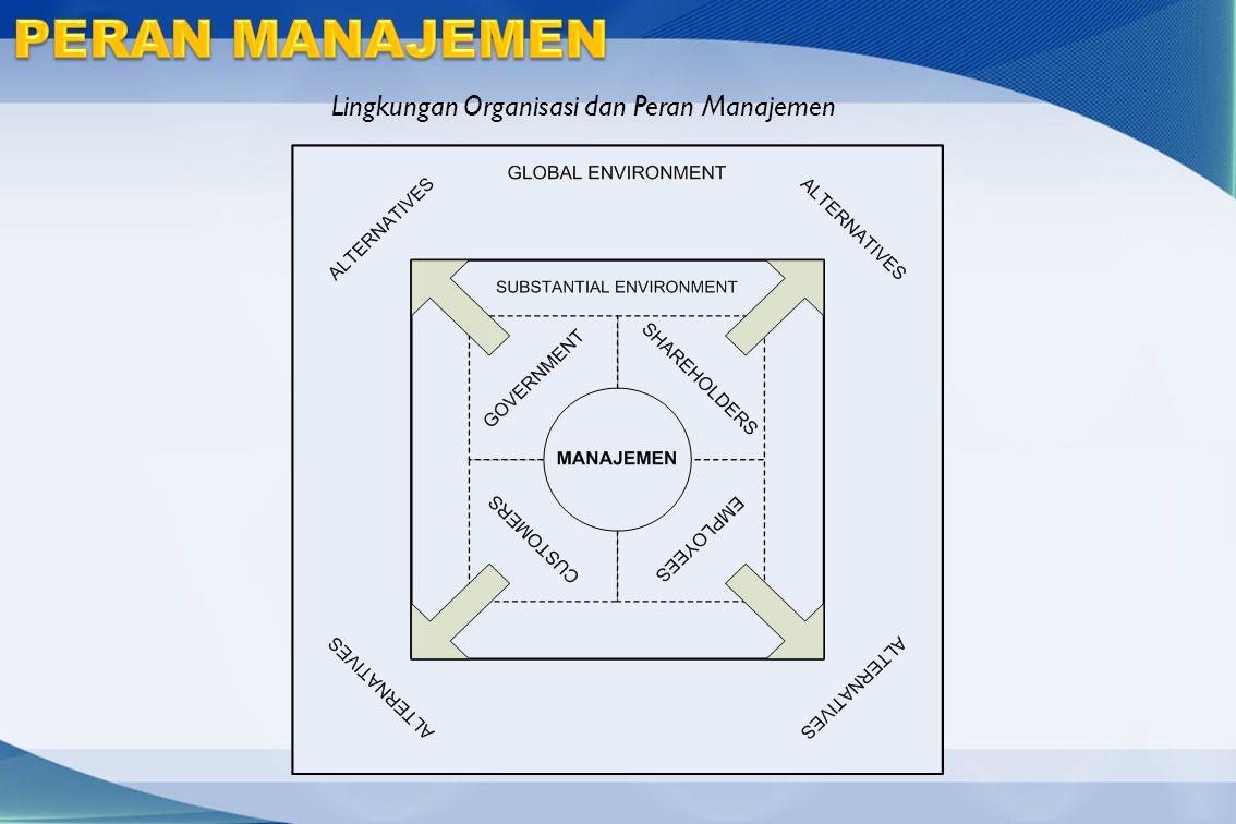 PERAN MANAJEMEN Lingkungan Organisasi dan Peran Manajemen