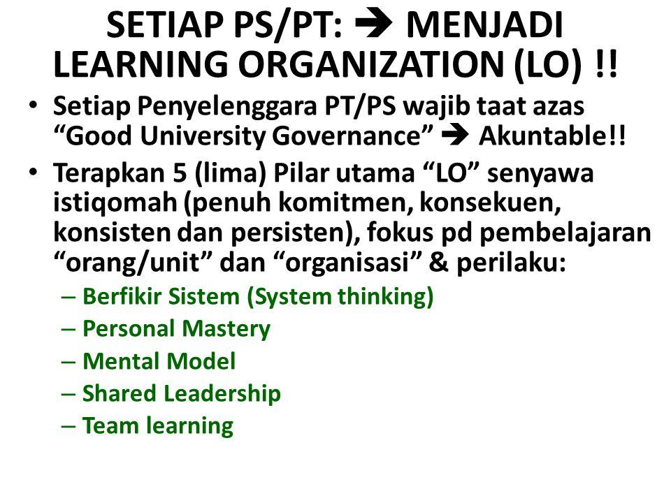 SETIAP PS/PT:  MENJADI LEARNING ORGANIZATION (LO) !!