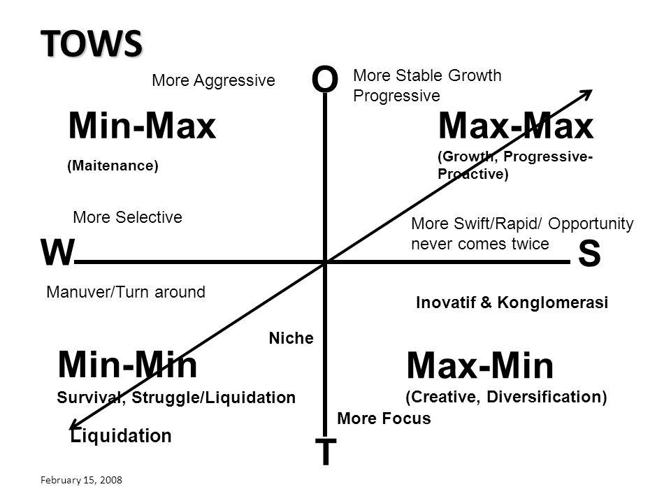 TOWS T O Max-Max (Growth, Progressive-Proactive) Min-Max Min-Min