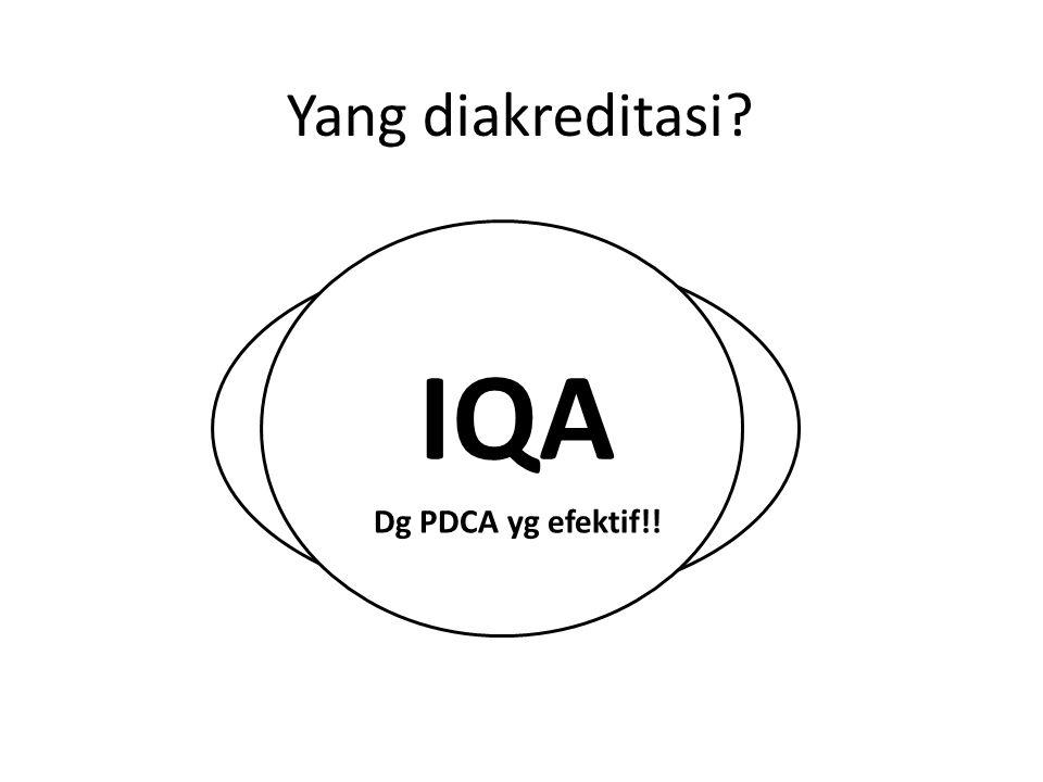 IQA Yang diakreditasi TQM  QMS Perguruan Tinggi/PS