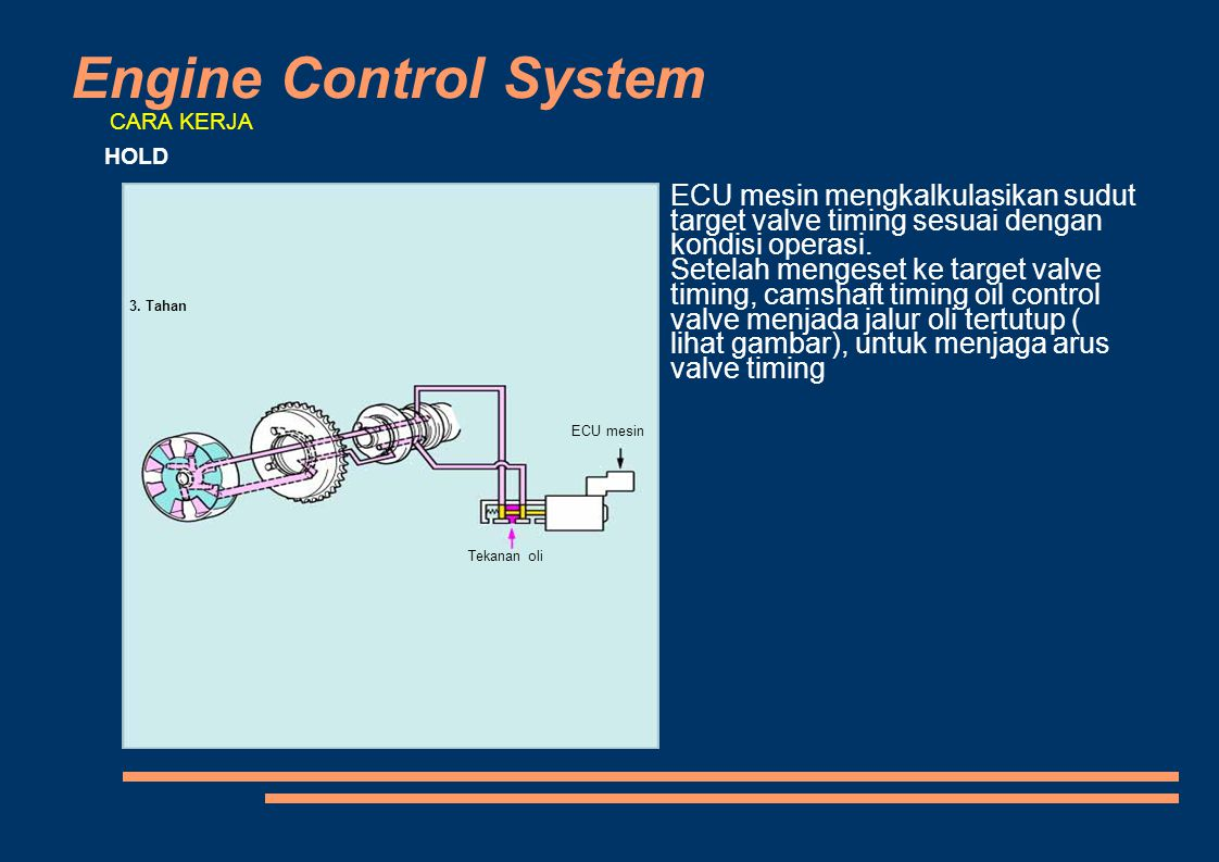 Engine Control System CARA KERJA. HOLD. ECU mesin mengkalkulasikan sudut target valve timing sesuai dengan kondisi operasi.