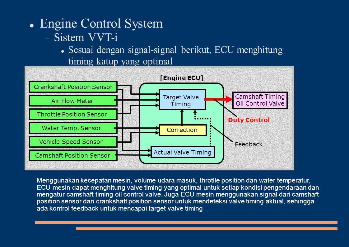 Engine Control System Sistem VVT-i