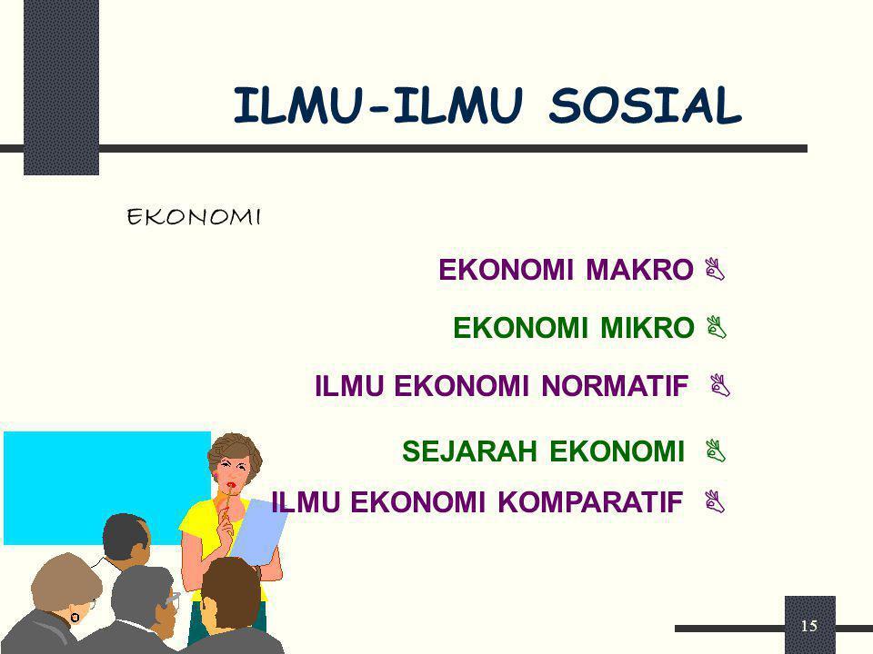 ILMU-ILMU SOSIAL EKONOMI EKONOMI MAKRO B EKONOMI MIKRO B