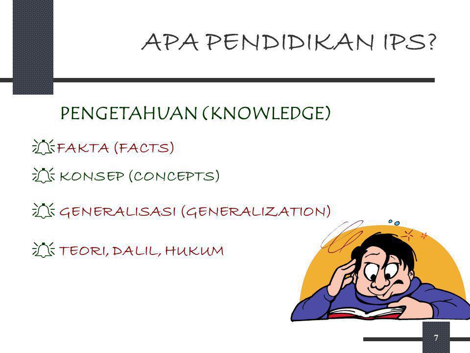 APA PENDIDIKAN IPS PENGETAHUAN (KNOWLEDGE) FAKTA (FACTS)