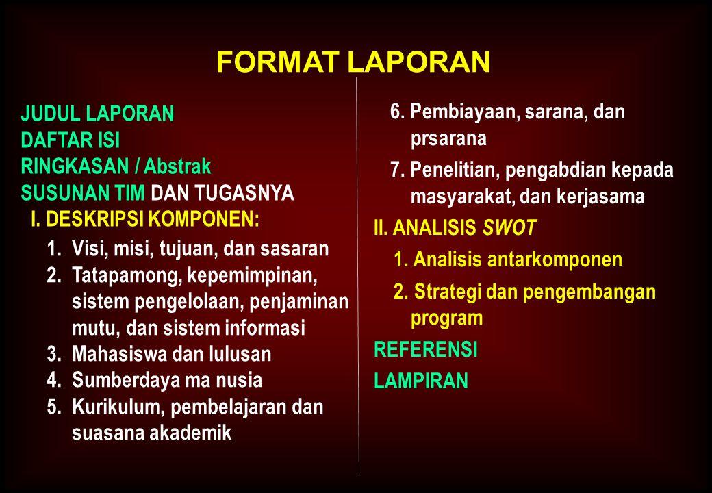 FORMAT LAPORAN 6. Pembiayaan, sarana, dan prsarana JUDUL LAPORAN