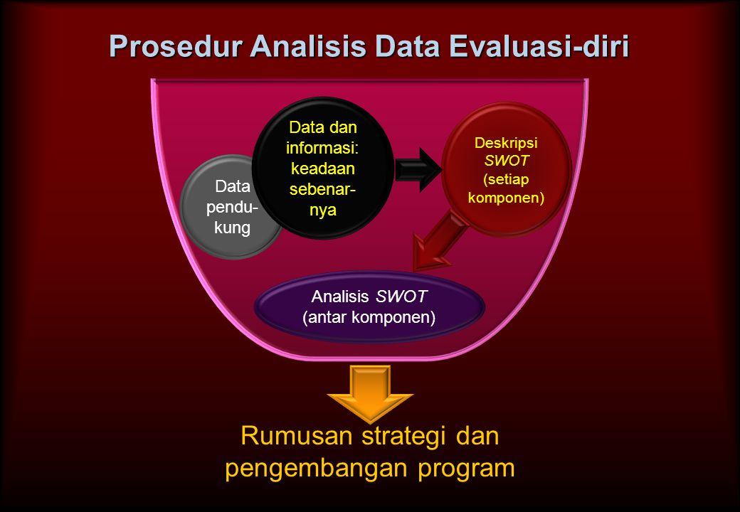 Prosedur Analisis Data Evaluasi-diri