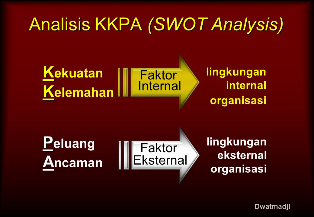Analisis KKPA (SWOT Analysis)