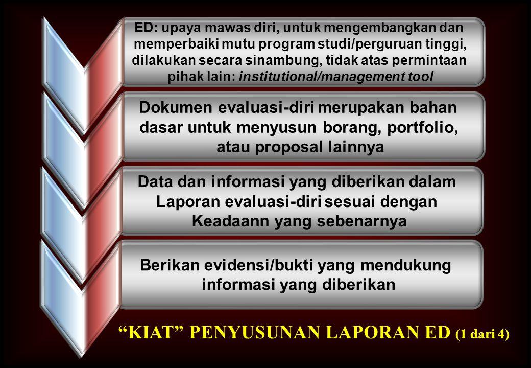 KIAT PENYUSUNAN LAPORAN ED (1 dari 4)