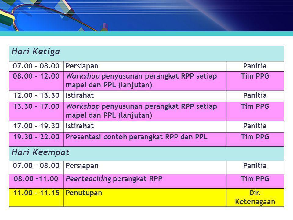 Hari Ketiga Hari Keempat 07.00 – 08.00 Persiapan Panitia 08.00 – 12.00