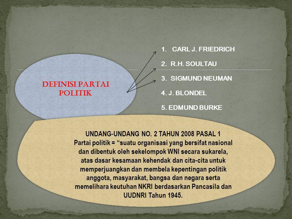 DEFINISI PARTAI POLITIK UNDANG-UNDANG NO. 2 TAHUN 2008 PASAL 1