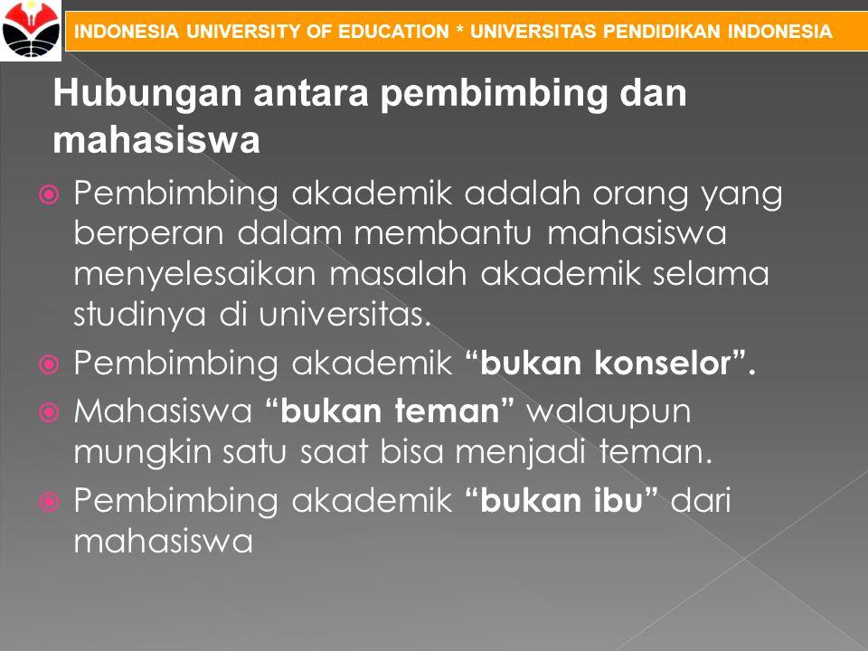 Hubungan antara pembimbing dan mahasiswa