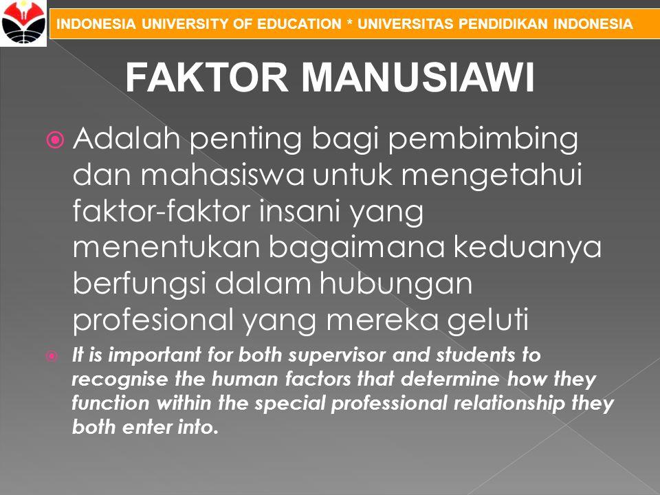FAKTOR MANUSIAWI