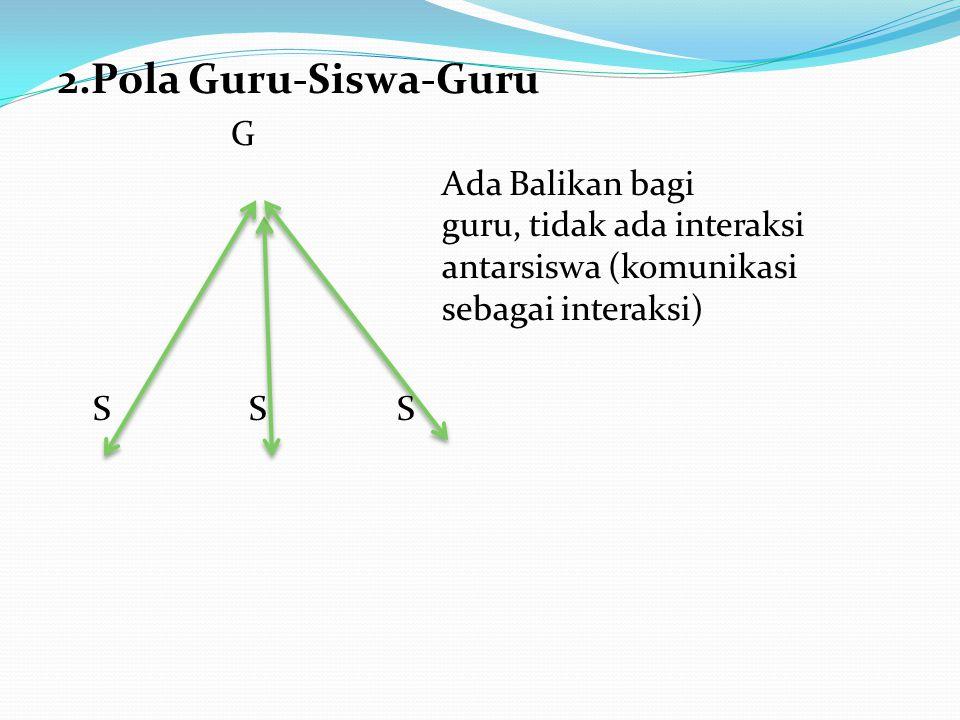2.Pola Guru-Siswa-Guru G