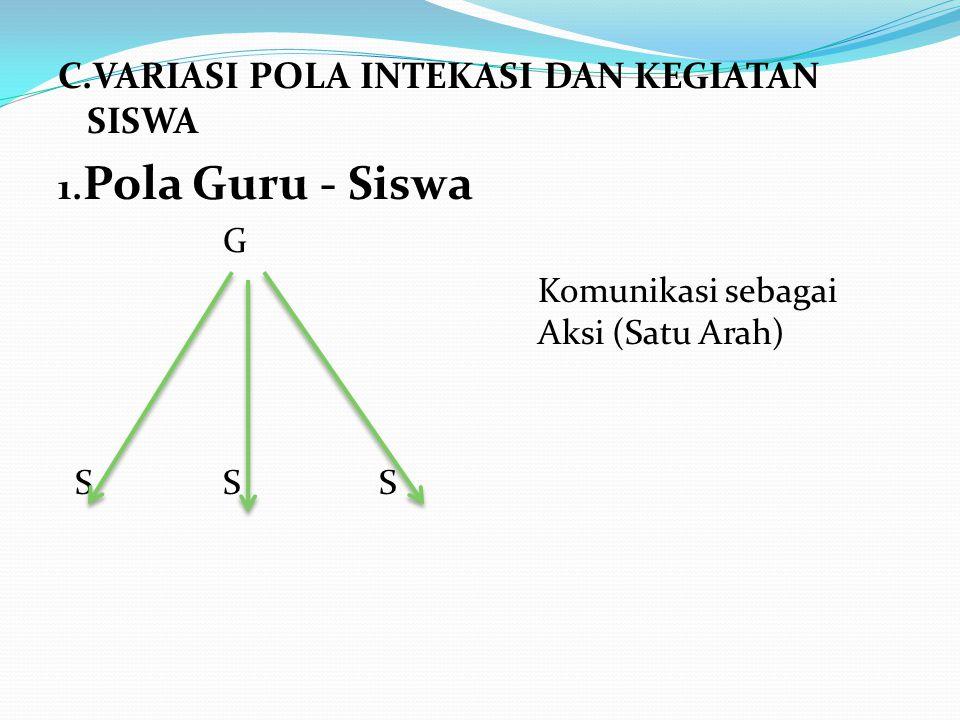 C.VARIASI POLA INTEKASI DAN KEGIATAN SISWA 1.Pola Guru - Siswa