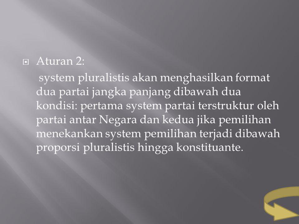 Aturan 2: