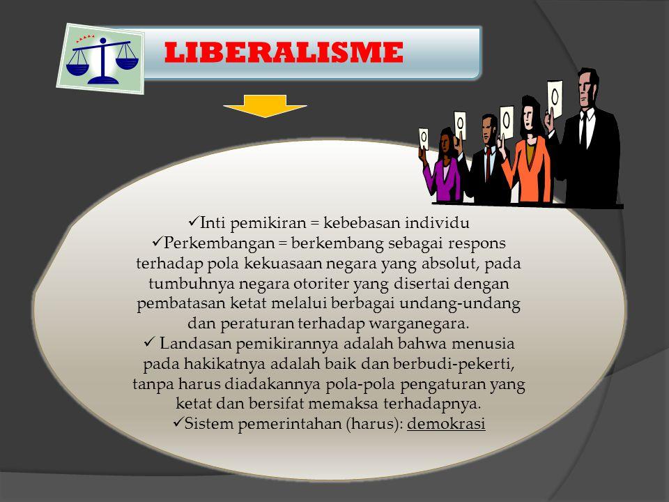 LIBERALISME Inti pemikiran = kebebasan individu