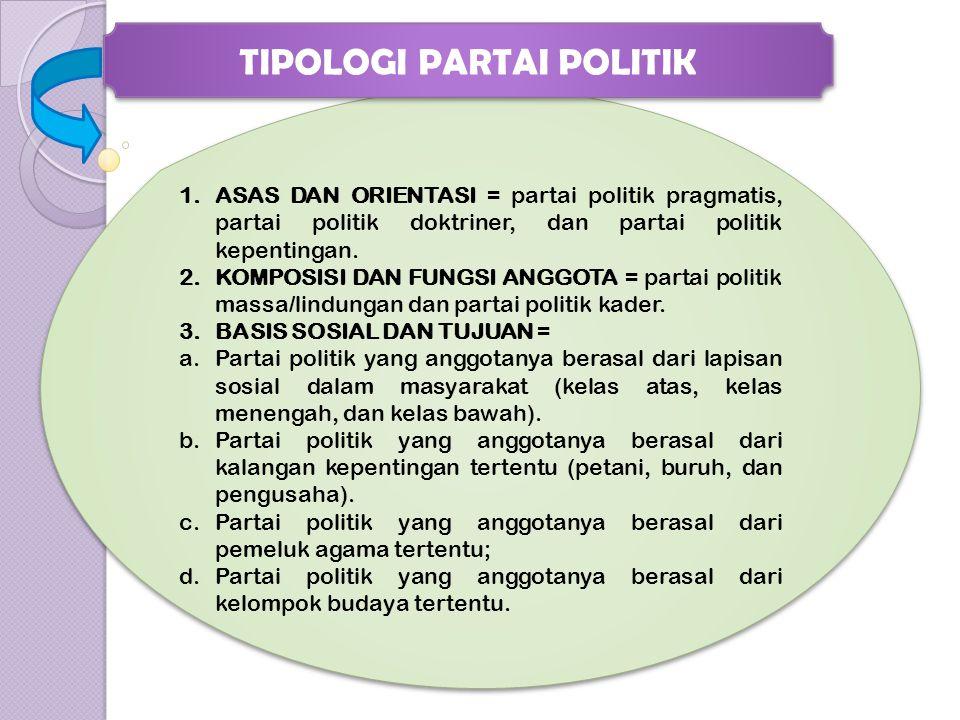 TIPOLOGI PARTAI POLITIK