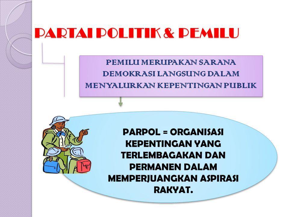 PARTAI POLITIK & PEMILU
