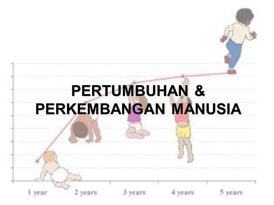 PERTUMBUHAN & PERKEMBANGAN MANUSIA