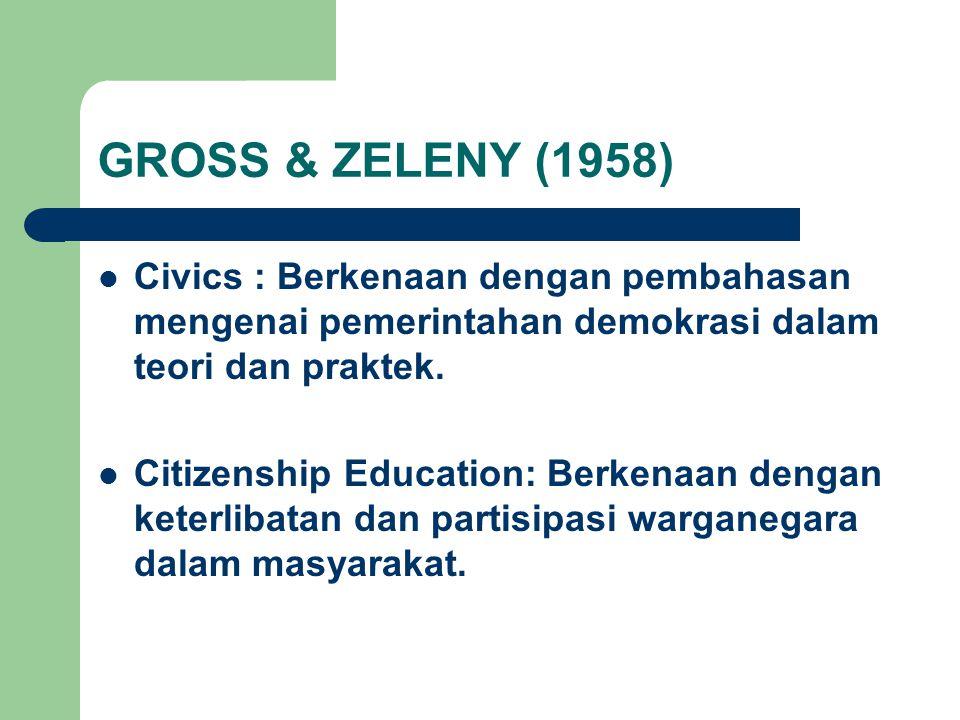 GROSS & ZELENY (1958) Civics : Berkenaan dengan pembahasan mengenai pemerintahan demokrasi dalam teori dan praktek.