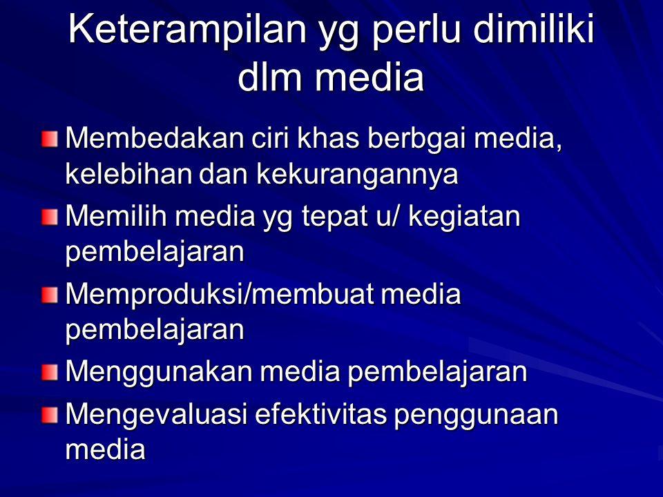 Keterampilan yg perlu dimiliki dlm media