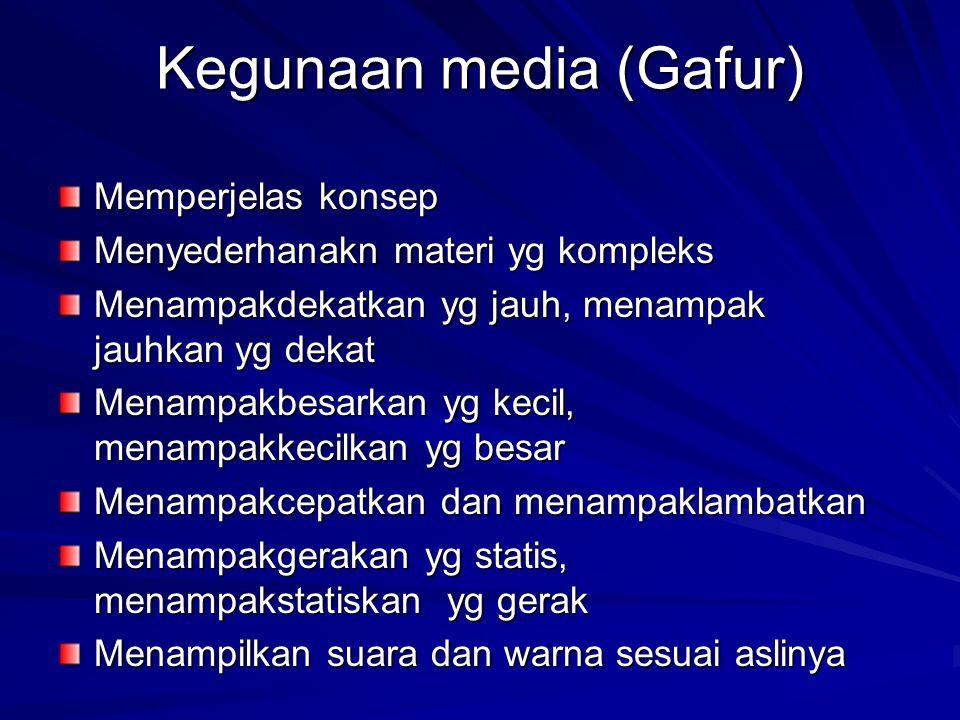 Kegunaan media (Gafur)