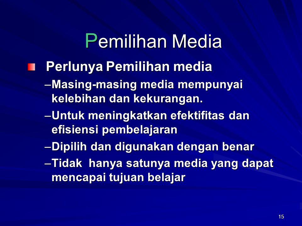 Pemilihan Media Perlunya Pemilihan media