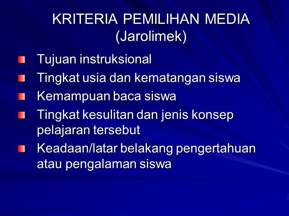 KRITERIA PEMILIHAN MEDIA (Jarolimek)