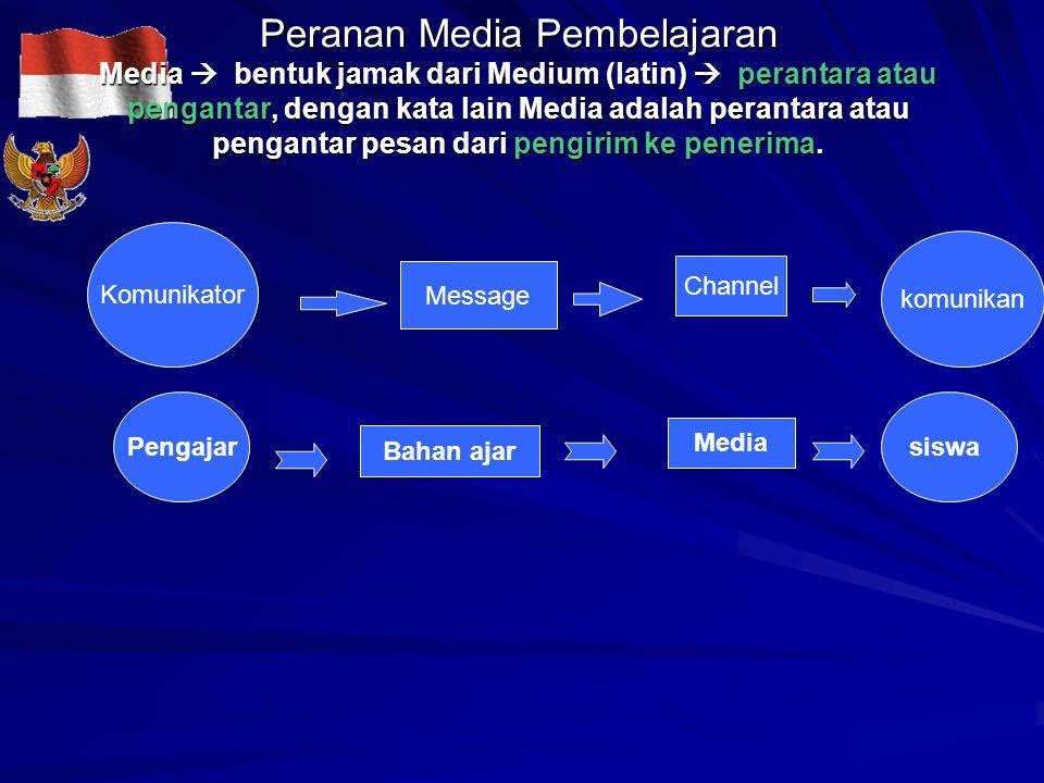 Peranan Media Pembelajaran Media  bentuk jamak dari Medium (latin)  perantara atau pengantar, dengan kata lain Media adalah perantara atau pengantar pesan dari pengirim ke penerima.