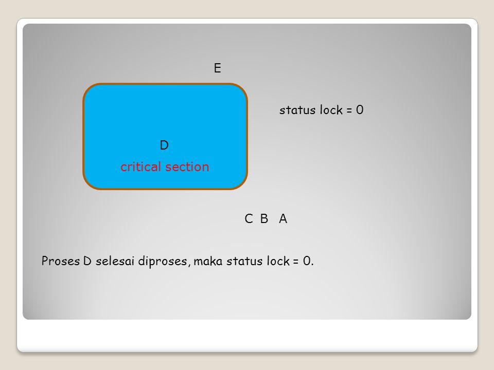 E critical section status lock = 0 D C B A Proses D selesai diproses, maka status lock = 0.