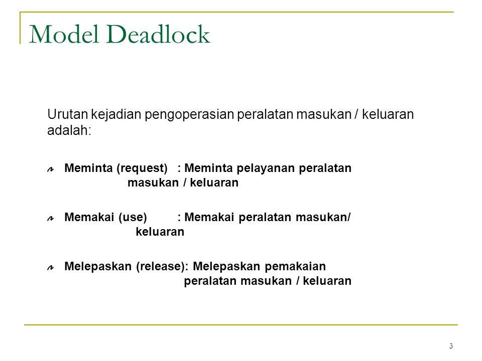 Model Deadlock Urutan kejadian pengoperasian peralatan masukan / keluaran adalah: